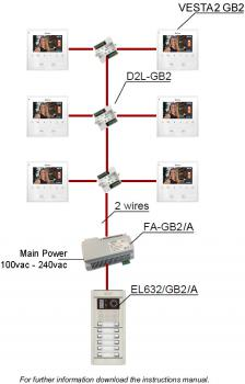 Alpha communications vkgb2xas gb2 series video intercom kits w basic gb2 system block wiring diagram ccuart Gallery