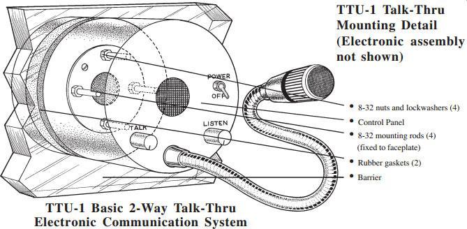 TTU-1 Basic 2-Way Talk-Thru Electronic Communications